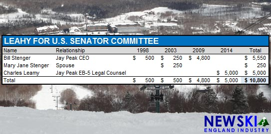 Patrick Leahy Jay Peak Contributions